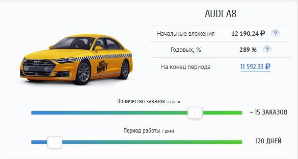 Доходность Taxi_money