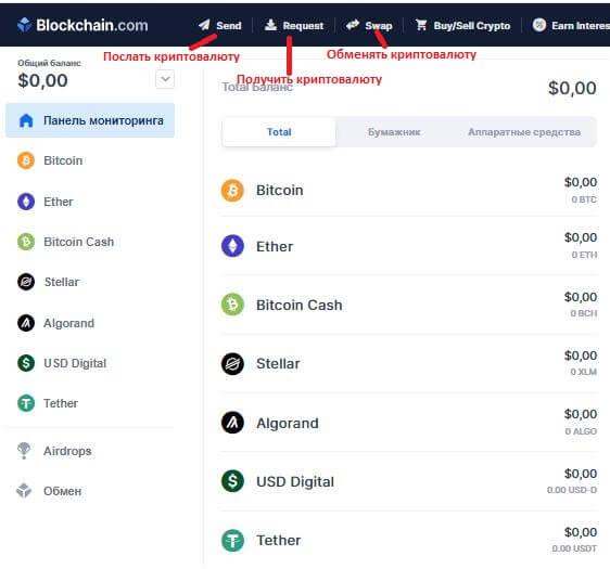 Кошелёк Blockchain.com