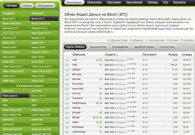 обменник bestchange.net